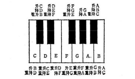 上海声乐培训哪家好,多少钱_声乐课程_价格_报名