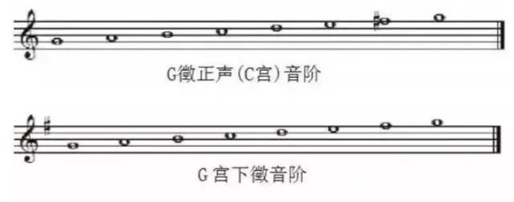 太原唱歌金沙老虎机网页版声乐金沙老虎机网页版_声乐课程_价格_报名:学好音乐,乐理、视唱与练耳必须同时进行