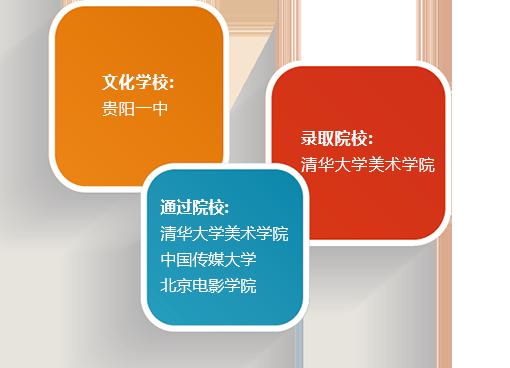 重庆艺术学校